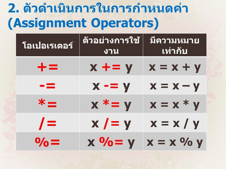 2. ตัวดำเนินการในการกำหนดค่า (Assignment Operators)