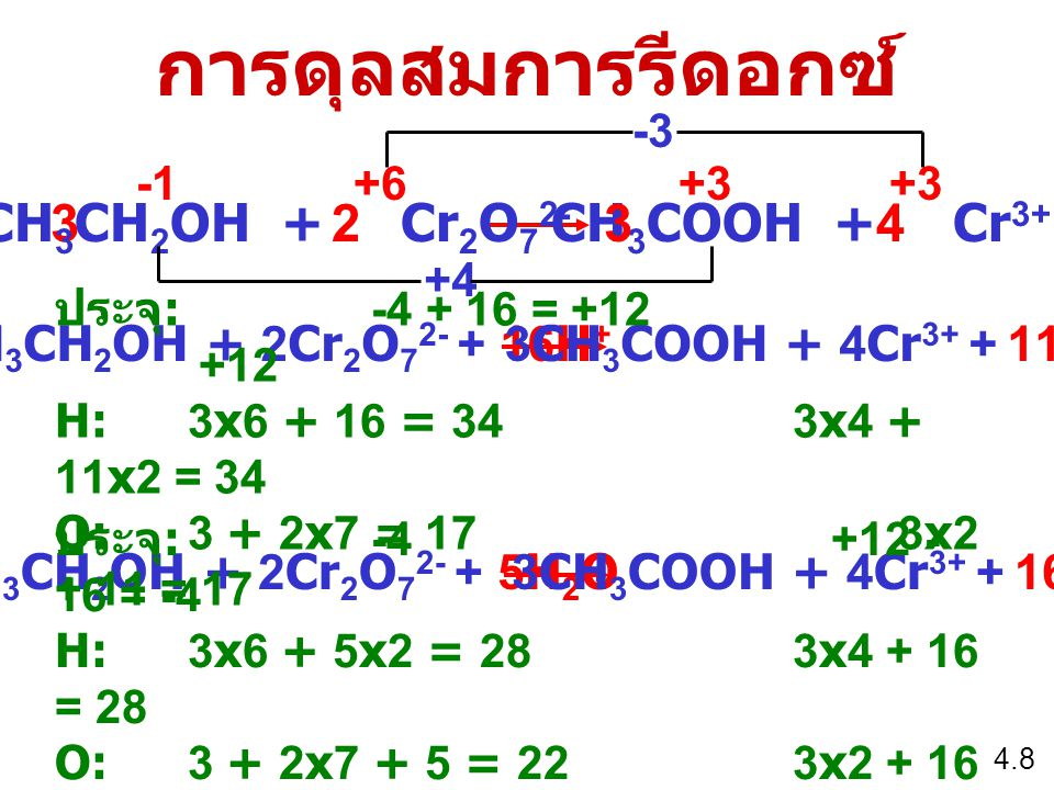 การดุลสมการรีดอกซ์ 3 CH3CH2OH + Cr2O72- 2 3 CH3COOH + Cr3+ 4