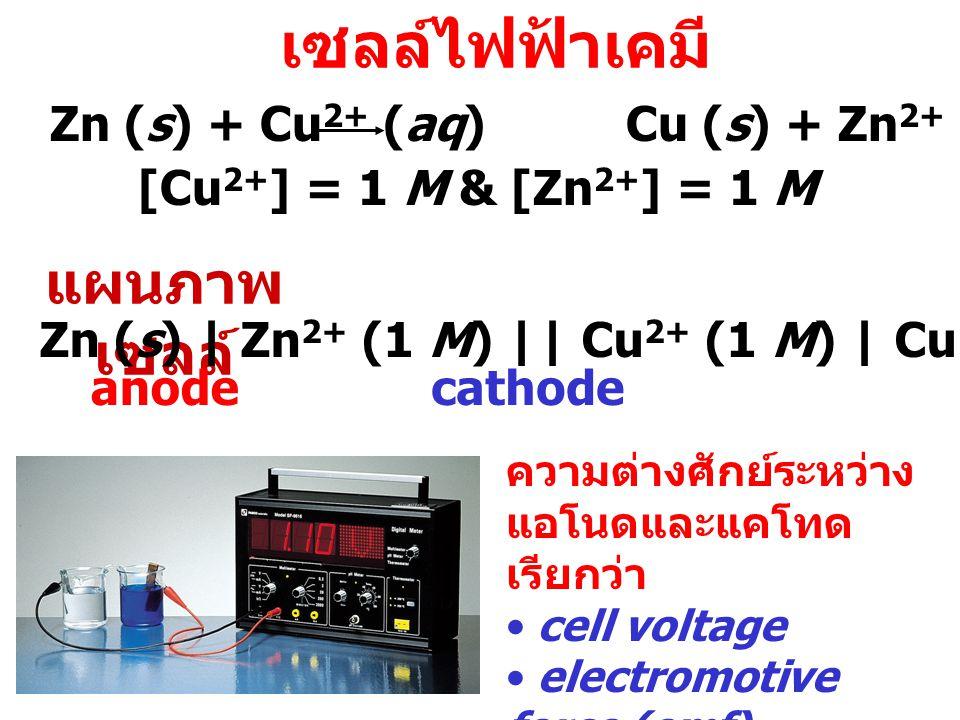 เซลล์ไฟฟ้าเคมี แผนภาพเซลล์ Zn (s) + Cu2+ (aq) Cu (s) + Zn2+ (aq)