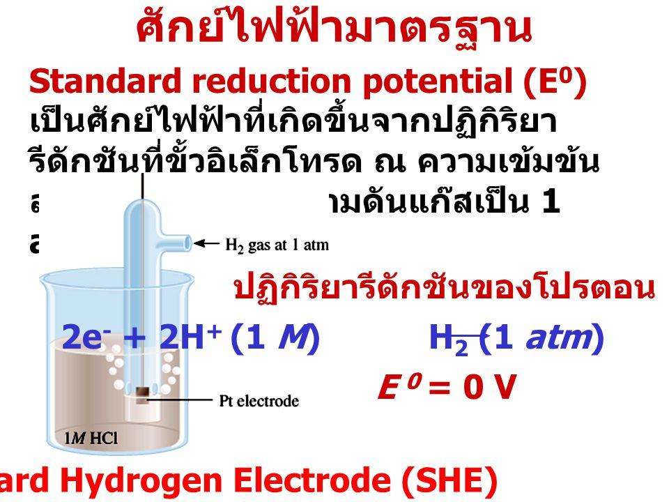 ปฏิกิริยารีดักชันของโปรตอน Standard Hydrogen Electrode (SHE)