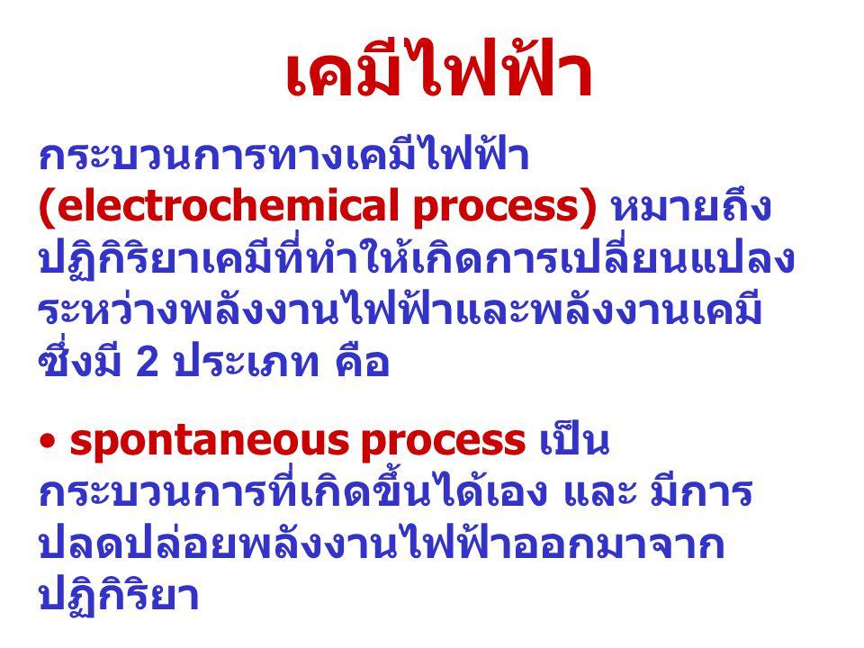 เคมีไฟฟ้า
