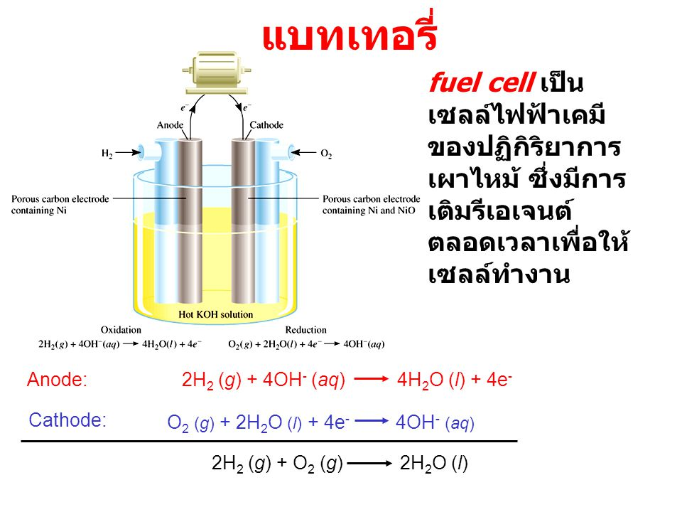 แบทเทอรี่ fuel cell เป็นเซลล์ไฟฟ้าเคมี ของปฏิกิริยาการเผาไหม้ ซึ่งมีการเติมรีเอเจนต์ตลอดเวลาเพื่อให้เซลล์ทำงาน.