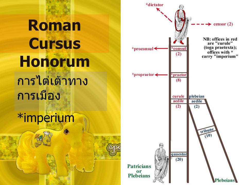 Roman Cursus Honorum การไต่เต้าทางการเมือง *imperium