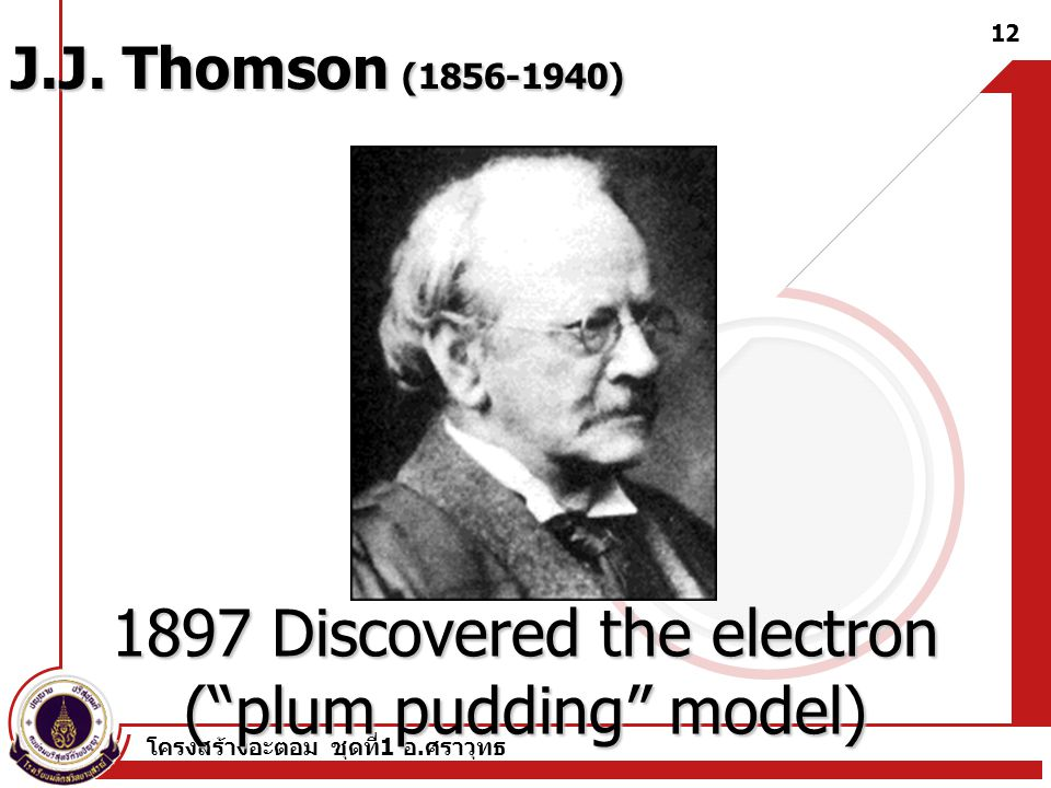 1897 Discovered the electron ( plum pudding model)