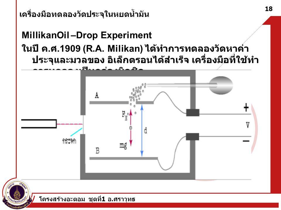 เครื่องมือทดลองวัดประจุในหยดน้ำมัน