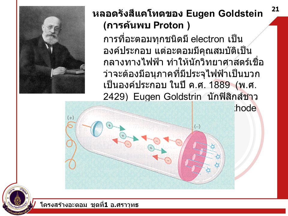 หลอดรังสีแคโทดของ Eugen Goldstein (การค้นพบ Proton )