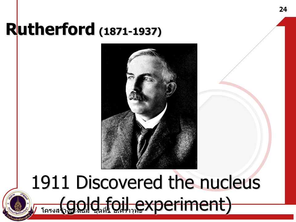 1911 Discovered the nucleus (gold foil experiment)
