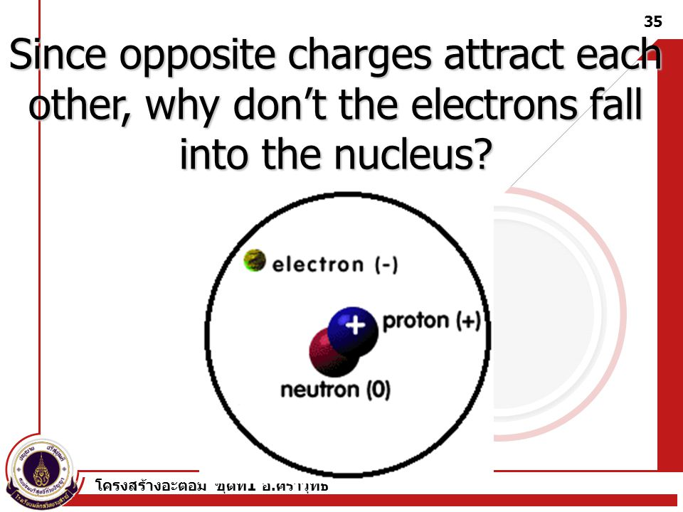 Since opposite charges attract each other, why don't the electrons fall into the nucleus