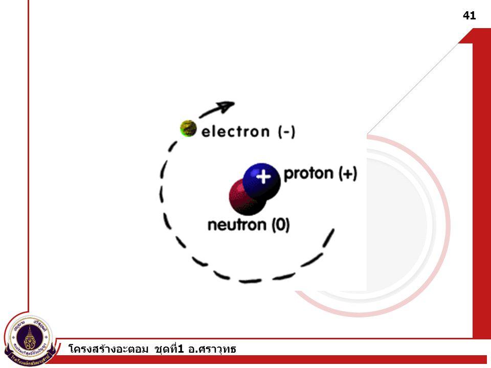 โครงสร้างอะตอม ชุดที่1 อ.ศราวุทธ