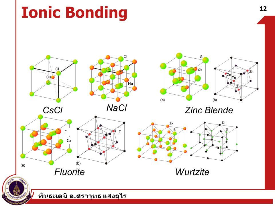 Ionic Bonding NaCl CsCl Zinc Blende Fluorite Wurtzite