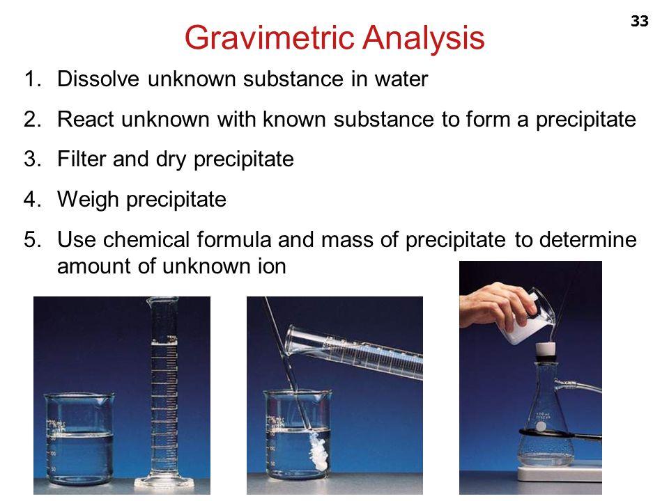 Gravimetric Analysis Dissolve unknown substance in water