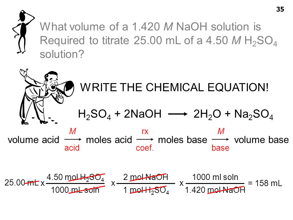 What volume of a M NaOH solution is