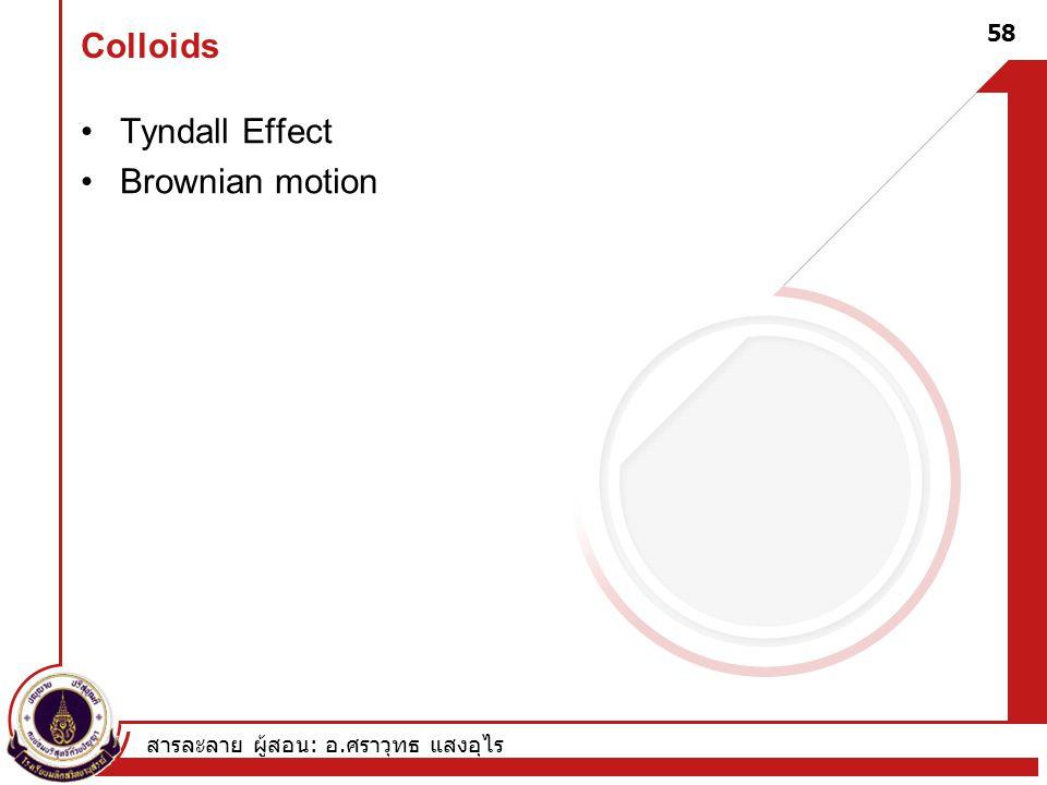 Colloids Tyndall Effect Brownian motion