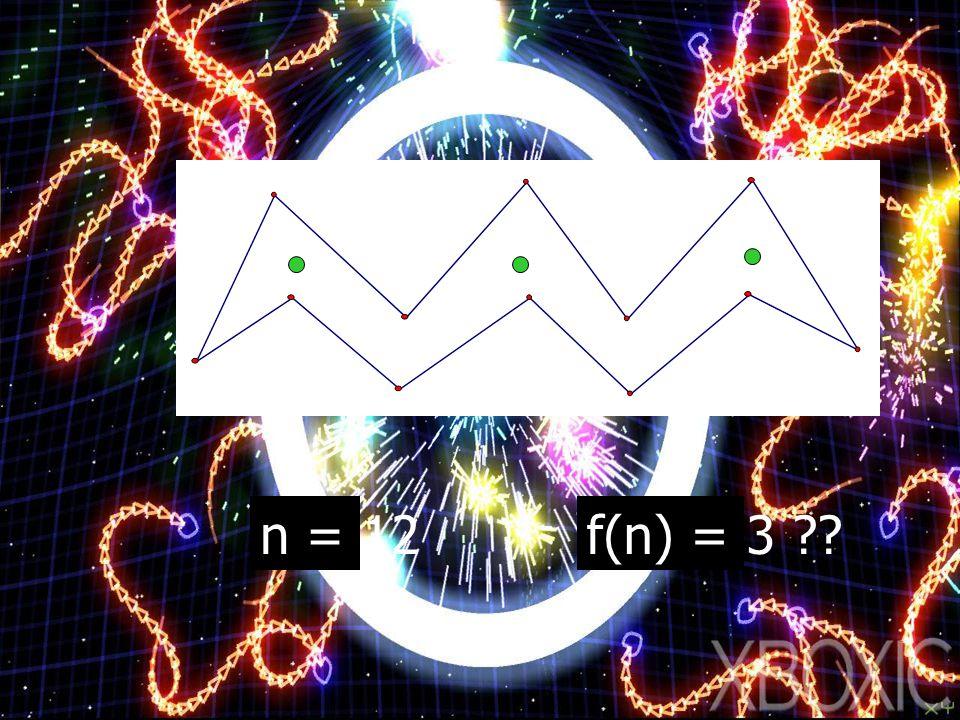 n = 12 f(n) = 3