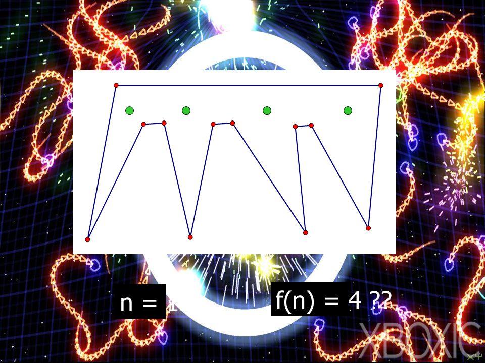 n = 12 f(n) = 4