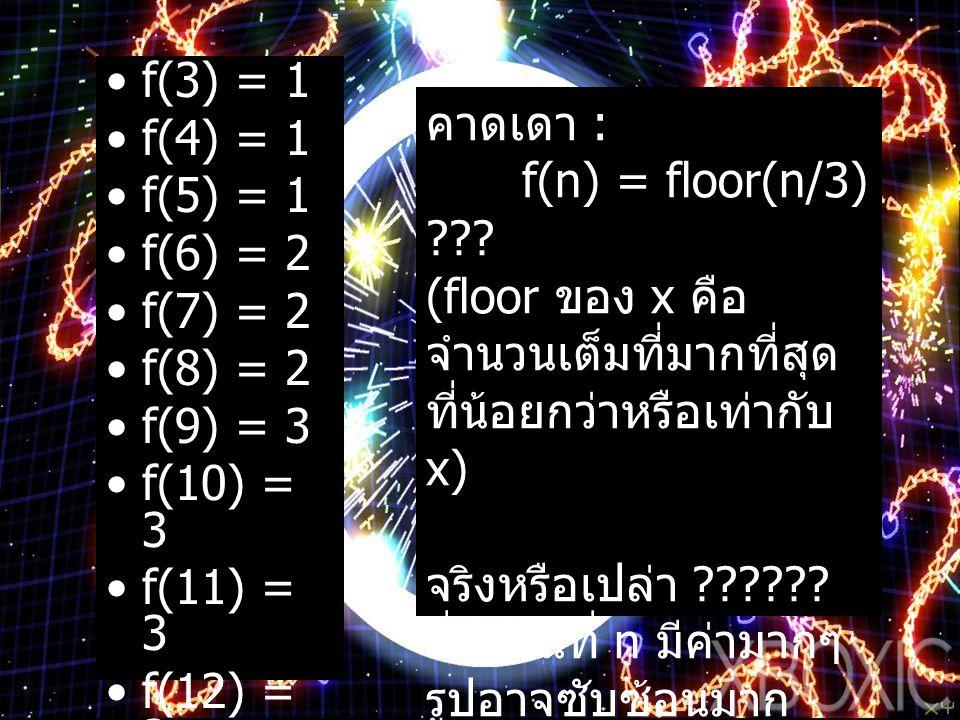 f(3) = 1 f(4) = 1. f(5) = 1. f(6) = 2. f(7) = 2. f(8) = 2. f(9) = 3. f(10) = 3. f(11) = 3. f(12) = 3.
