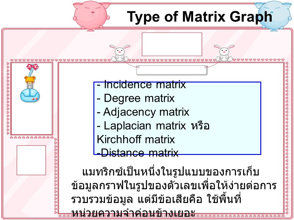Type of Matrix Graph - Incidence matrix - Degree matrix