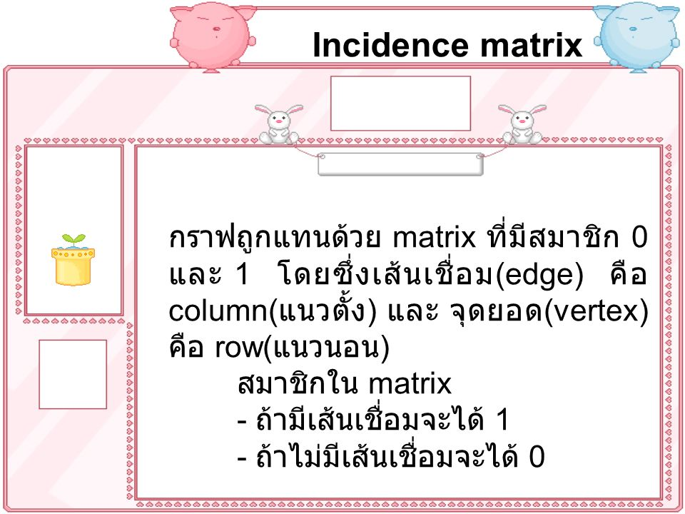 Incidence matrix