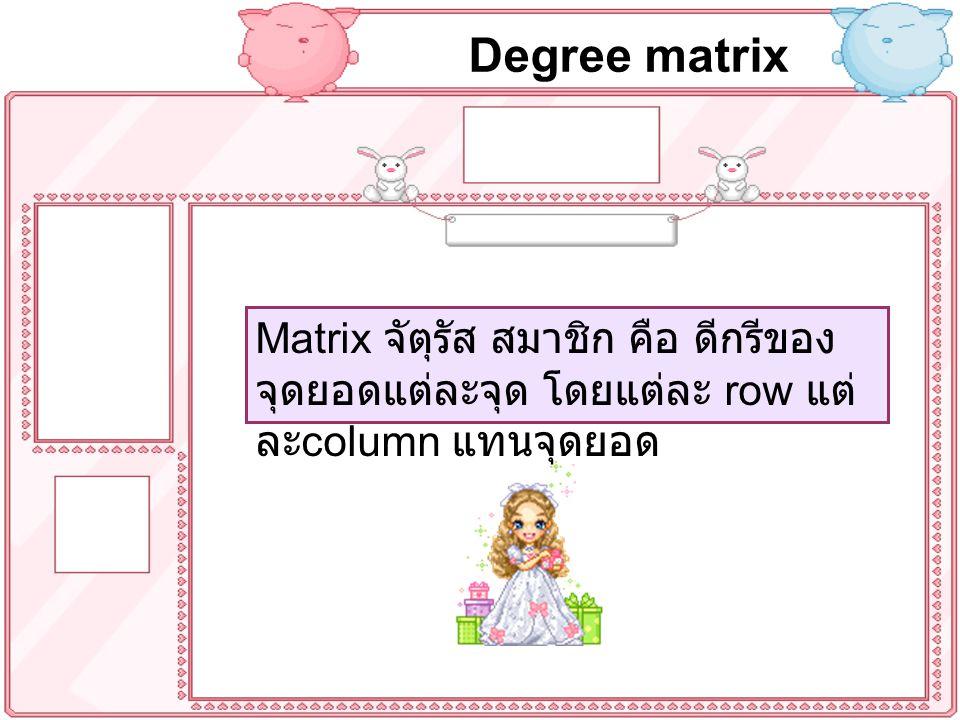 Degree matrix Matrix จัตุรัส สมาชิก คือ ดีกรีของจุดยอดแต่ละจุด โดยแต่ละ row แต่ละcolumn แทนจุดยอด