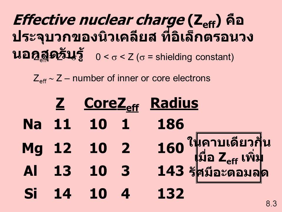 Effective nuclear charge (Zeff) คือ ประจุบวกของนิวเคลียส ที่อิเล็กตรอนวงนอกสุดรับรู้