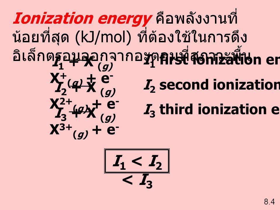 Ionization energy คือพลังงานที่น้อยที่สุด (kJ/mol) ที่ต้องใช้ในการดึงอิเล็กตรอนออกจากอะตอมที่สภาวะพื้น