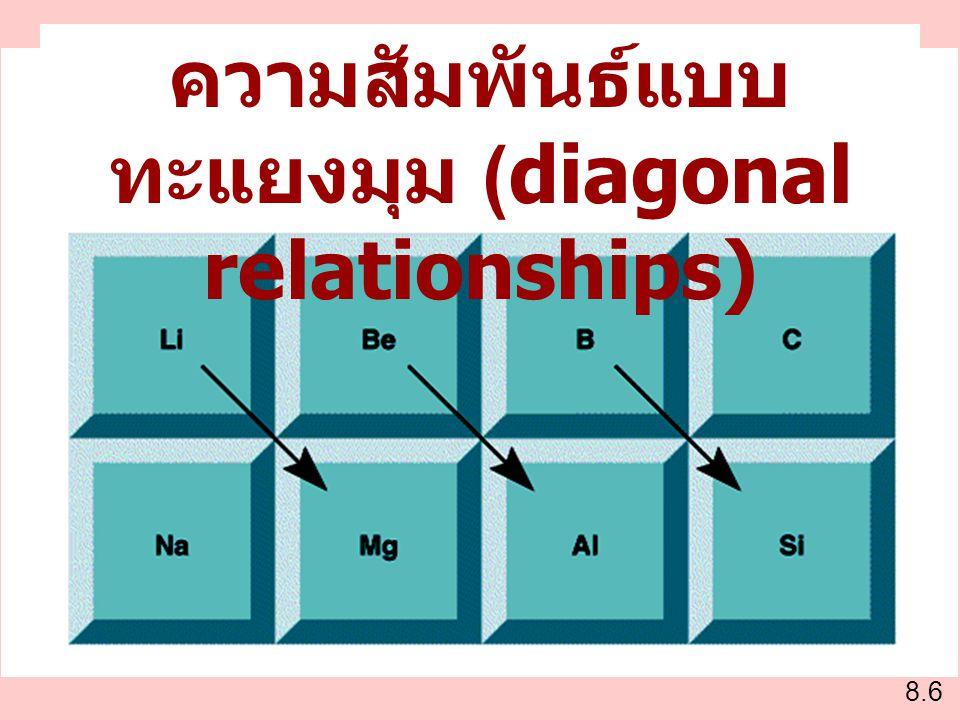 ความสัมพันธ์แบบทะแยงมุม (diagonal relationships)