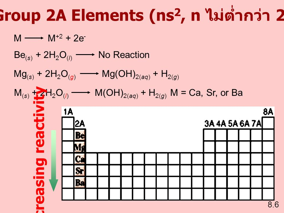 Group 2A Elements (ns2, n ไม่ต่ำกว่า 2)