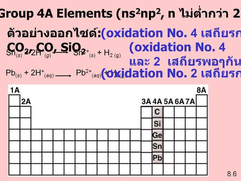 Group 4A Elements (ns2np2, n ไม่ต่ำกว่า 2)
