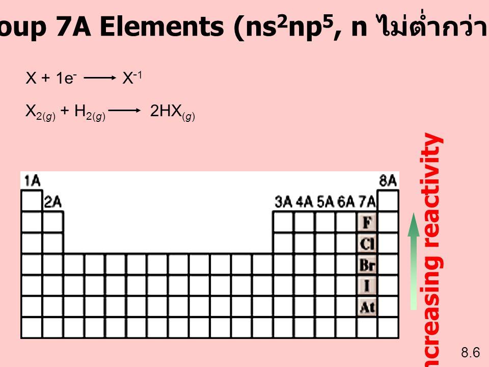 Group 7A Elements (ns2np5, n ไม่ต่ำกว่า 2)