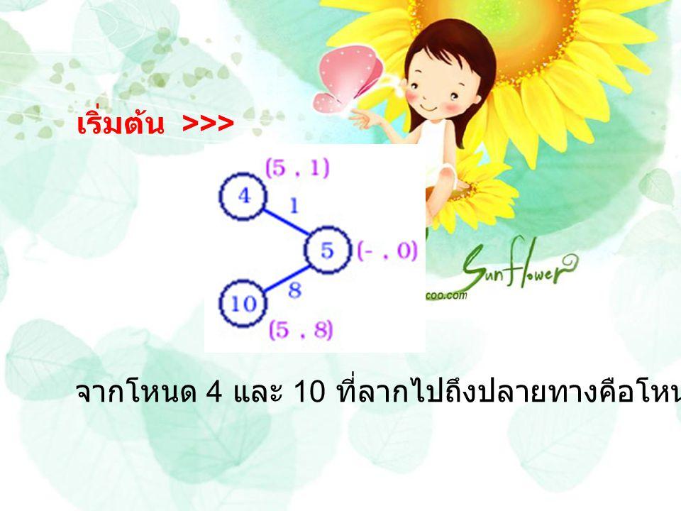 เริ่มต้น >>>