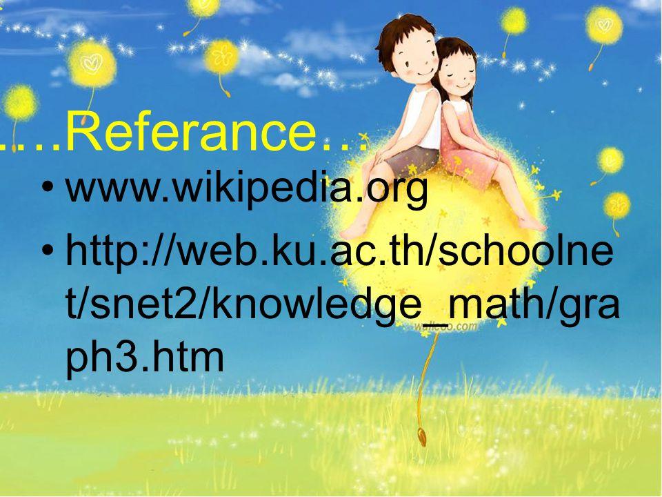 ….Referance… www.wikipedia.org
