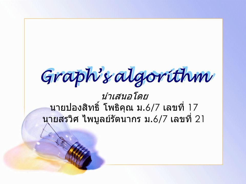 Graph's algorithm นำเสนอโดย นายปองสิทธิ์ โพธิคุณ ม.6/7 เลขที่ 17