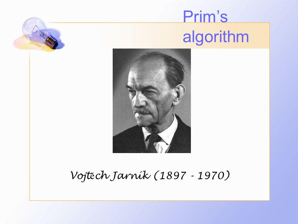 Prim's algorithm Vojtěch Jarník (1897 - 1970)