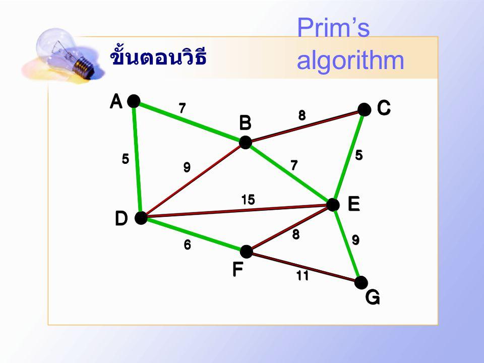 Prim's algorithm ขั้นตอนวิธี