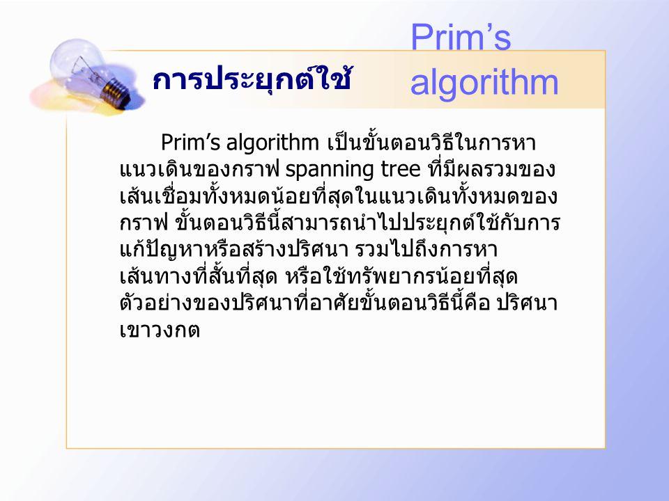 Prim's algorithm การประยุกต์ใช้