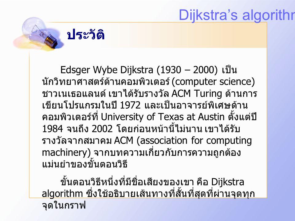 Dijkstra's algorithm ประวัติ