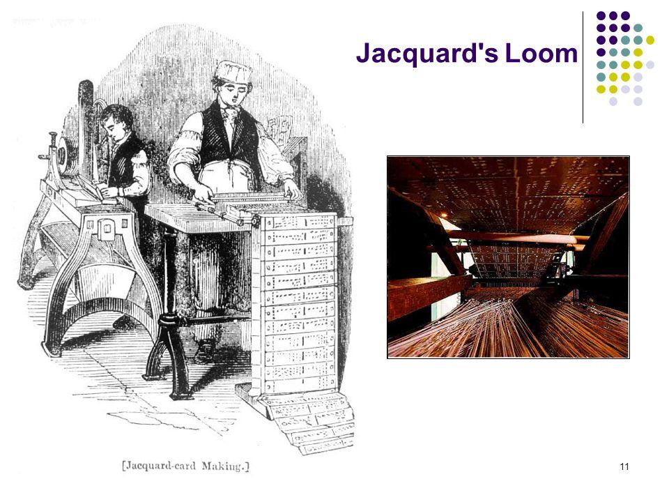 Jacquard s Loom Mahidol Wittayanusorn School