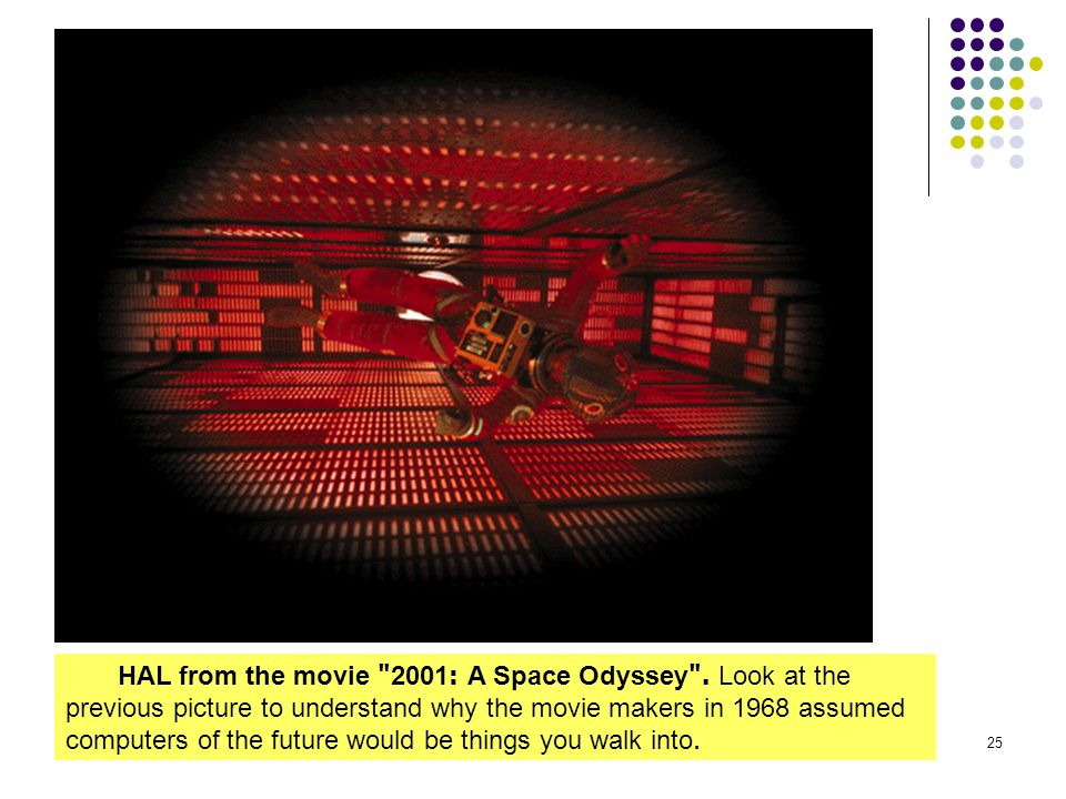 HAL from the movie 2001: A Space Odyssey