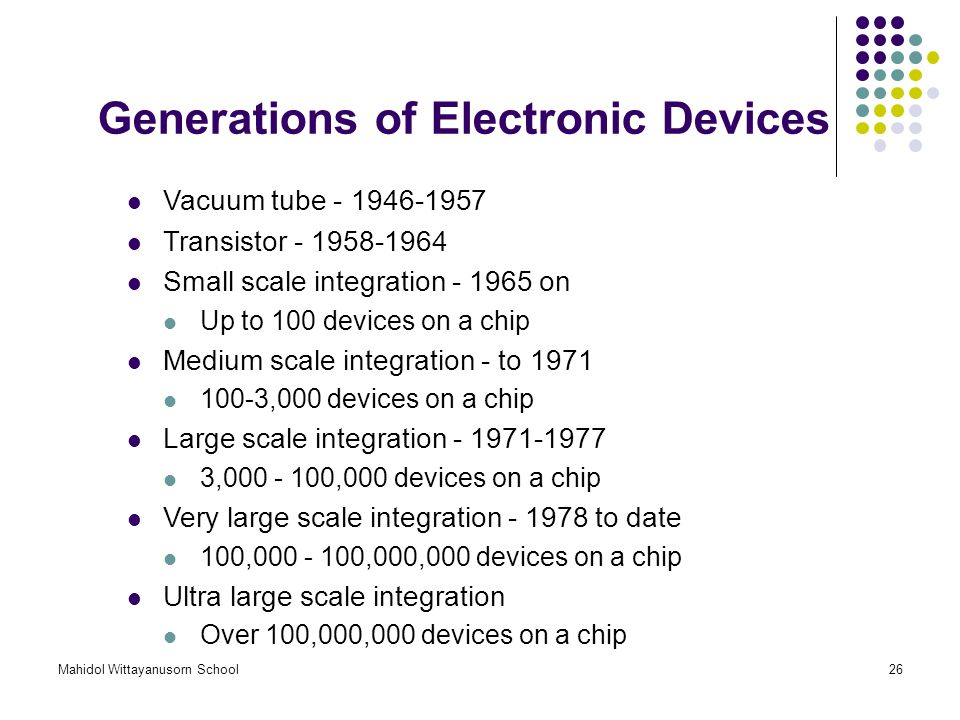 Generations of Electronic Devices