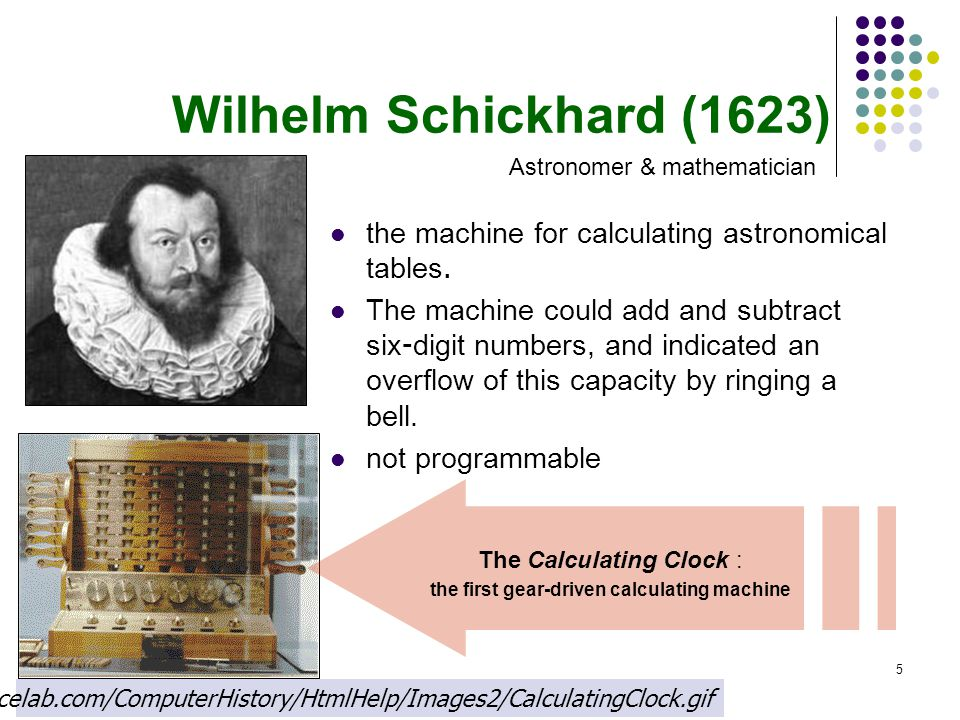 the first gear-driven calculating machine