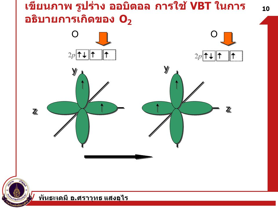 เขียนภาพ รูปร่าง ออบิตอล การใช้ VBT ในการอธิบายการเกิดของ O2