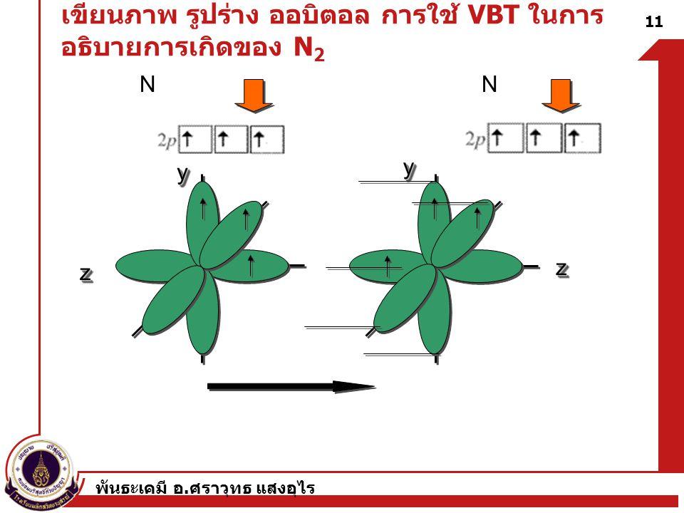 เขียนภาพ รูปร่าง ออบิตอล การใช้ VBT ในการอธิบายการเกิดของ N2