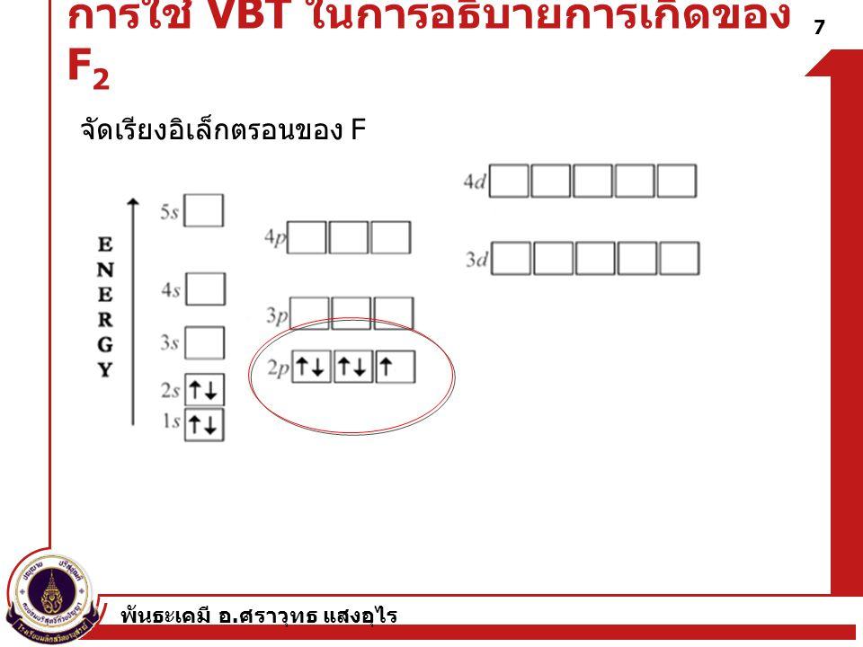 การใช้ VBT ในการอธิบายการเกิดของ F2