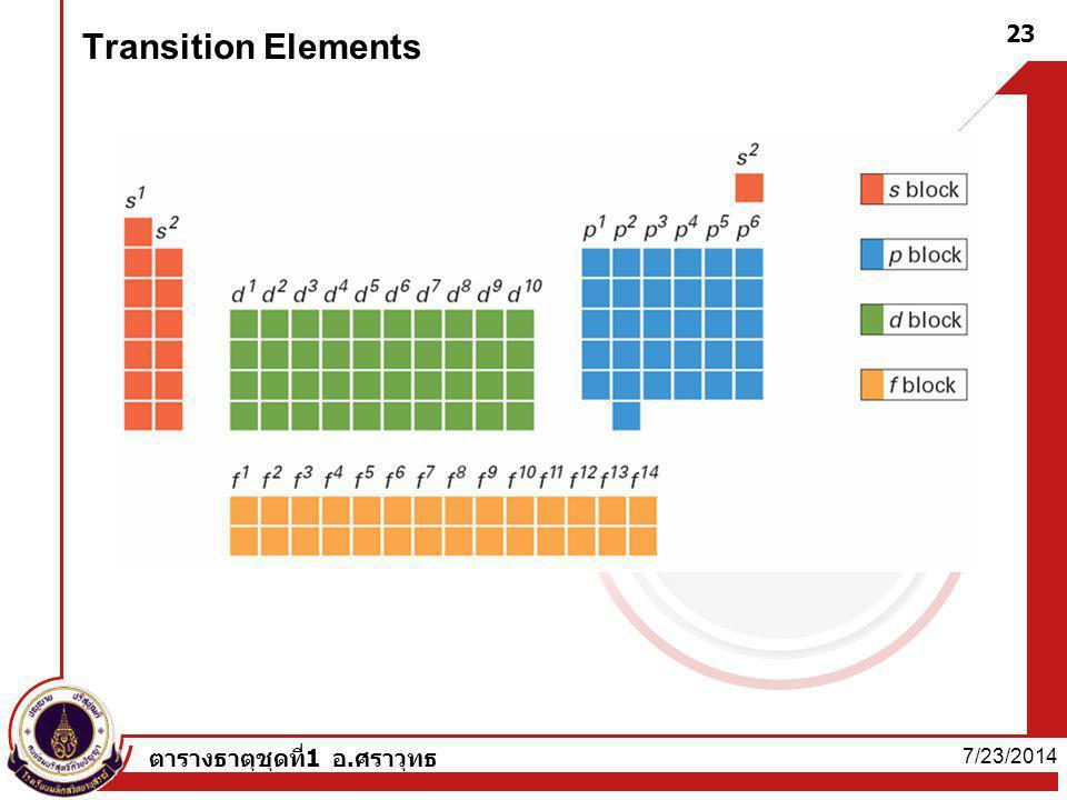 Blocks of Elements Transition Elements ตารางธาตุชุดที่1 อ.ศราวุทธ