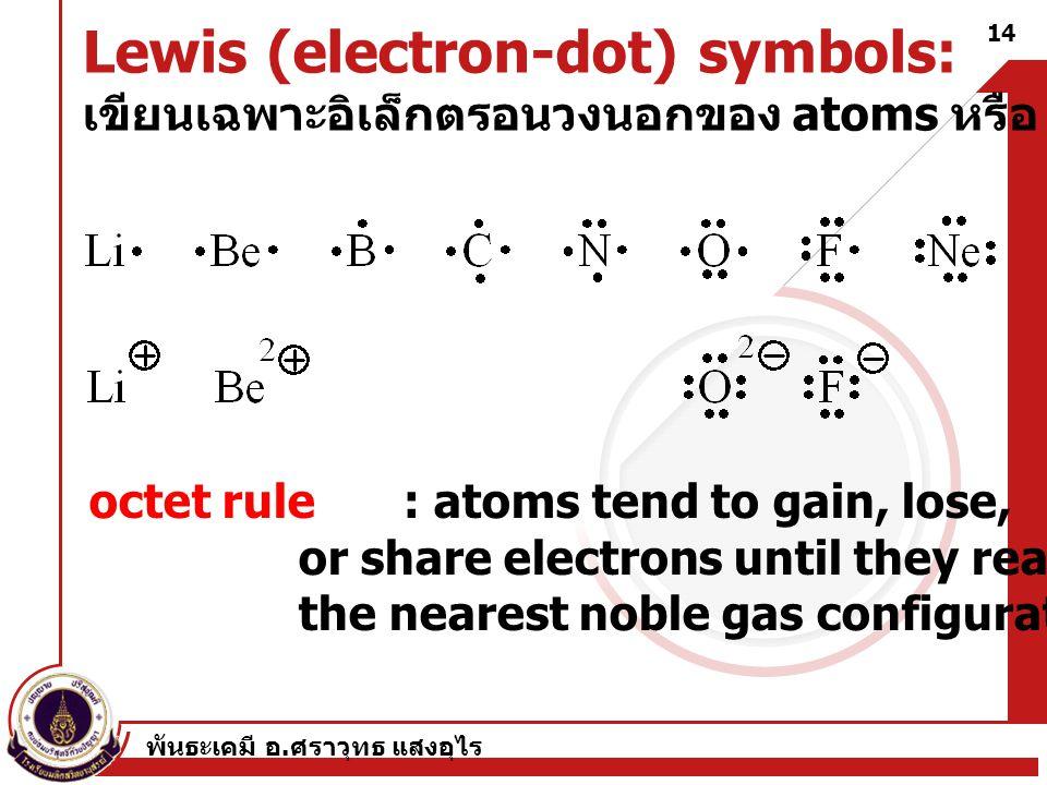 Lewis (electron-dot) symbols: