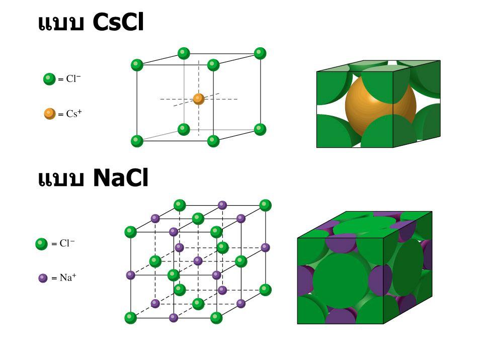 แบบ CsCl แบบ NaCl พันธะเคมี อ.ศราวุทธ แสงอุไร