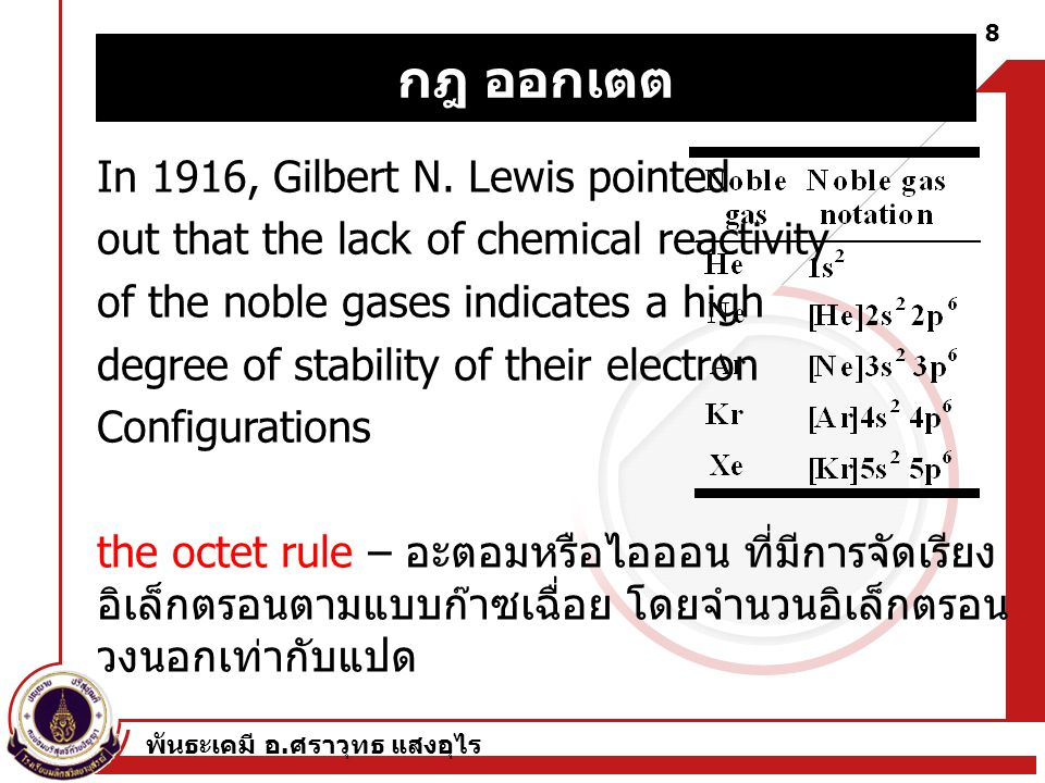 กฎ ออกเตต In 1916, Gilbert N. Lewis pointed