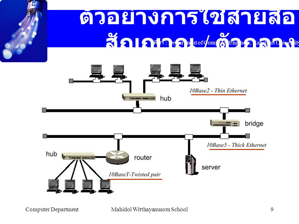 Mahidol Witthayanusorn School