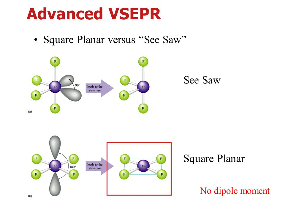 Advanced VSEPR • Square Planar versus See Saw See Saw Square Planar