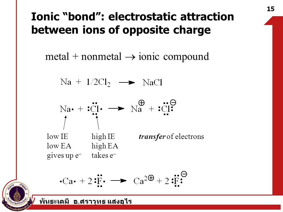 Ionic bond : electrostatic attraction between ions of opposite charge
